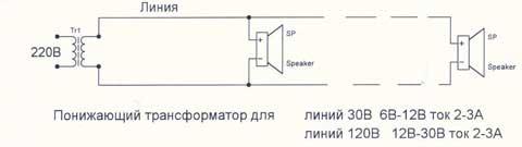 Схема прозвонки линий для проверки старой проводки